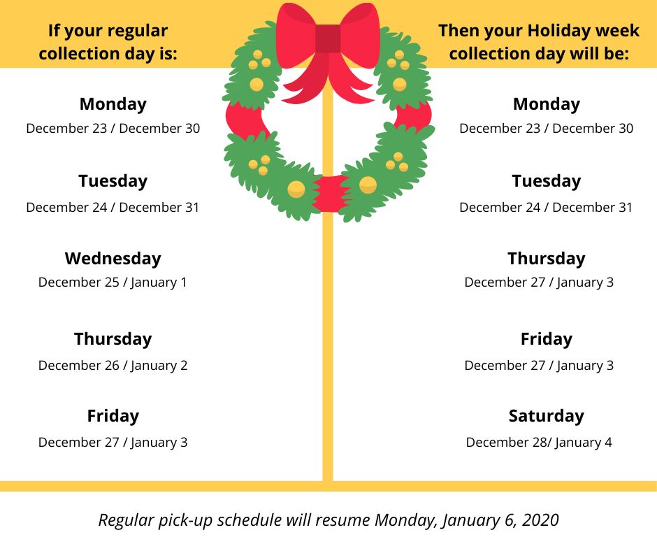 2021 Erie Christmas Garbage Pickup Schedule Holiday Recycling And Trash Service The Woodlands Township Environmental Services